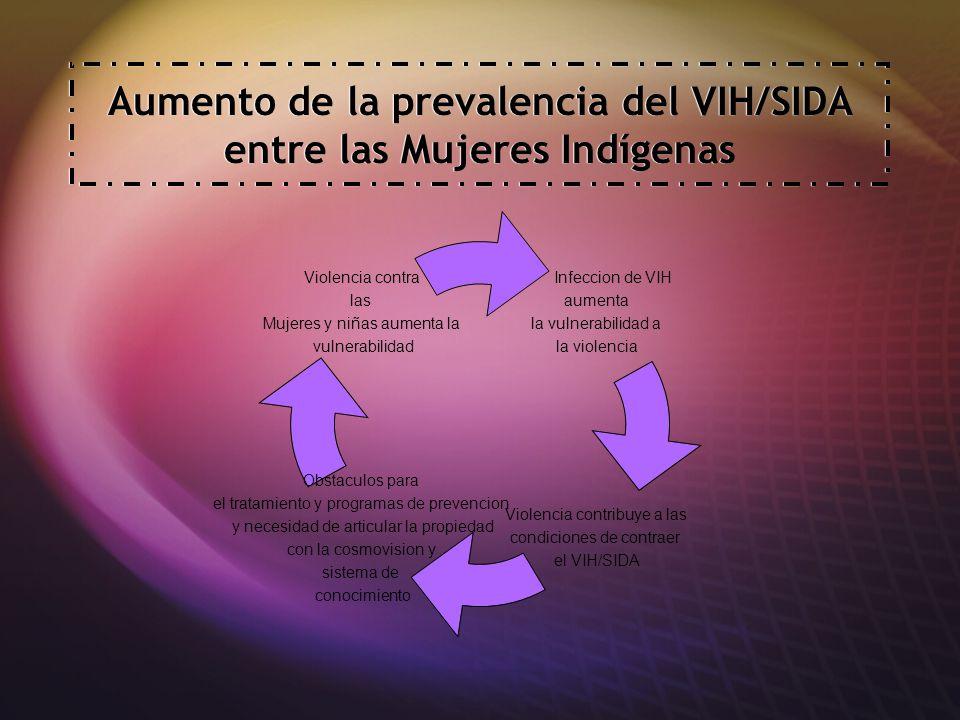 Aumento de la prevalencia del VIH/SIDA entre las Mujeres Indígenas