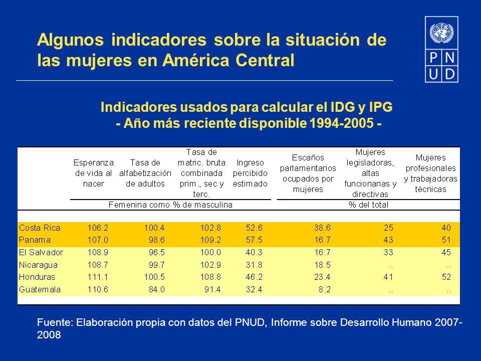 Algunos indicadores sobre la situación de las mujeres en América Central
