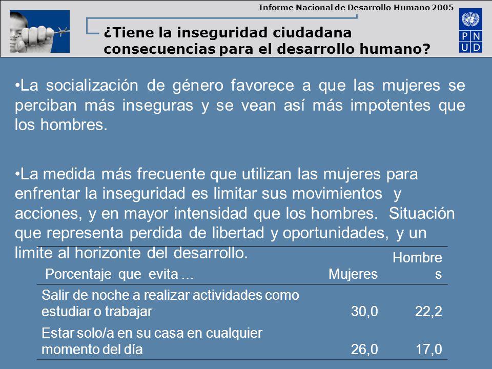 Informe Nacional de Desarrollo Humano 2005