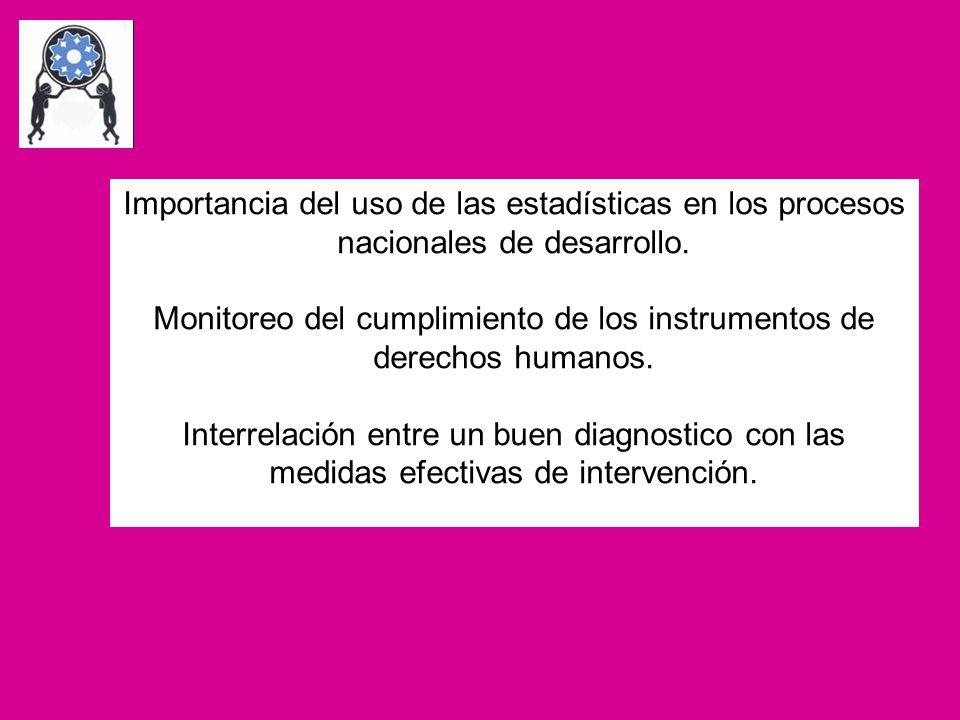 Monitoreo del cumplimiento de los instrumentos de derechos humanos.