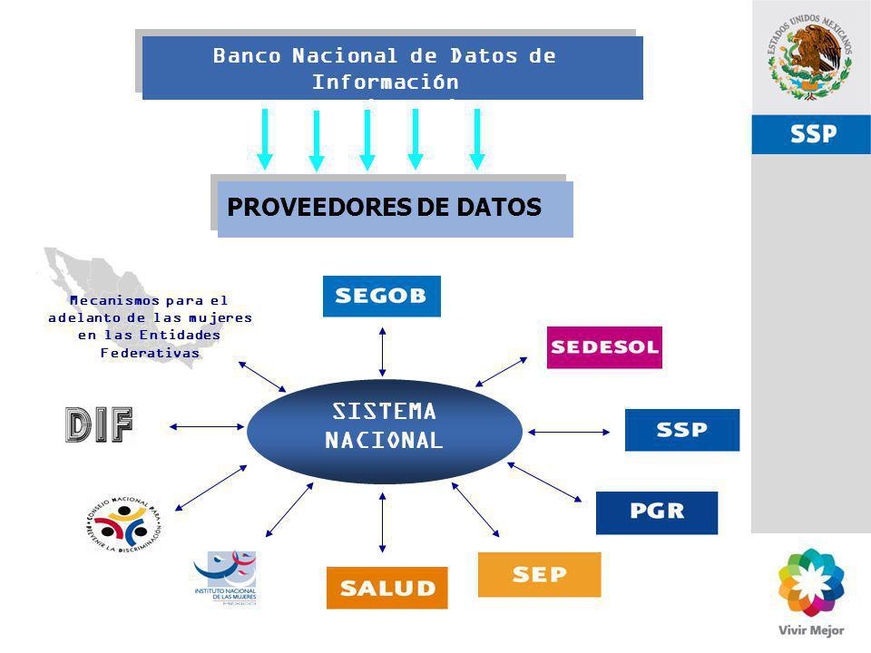 PROVEEDORES DE DATOS SISTEMA NACIONAL