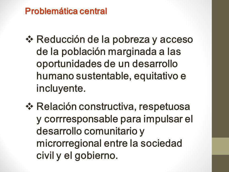 Problemática central
