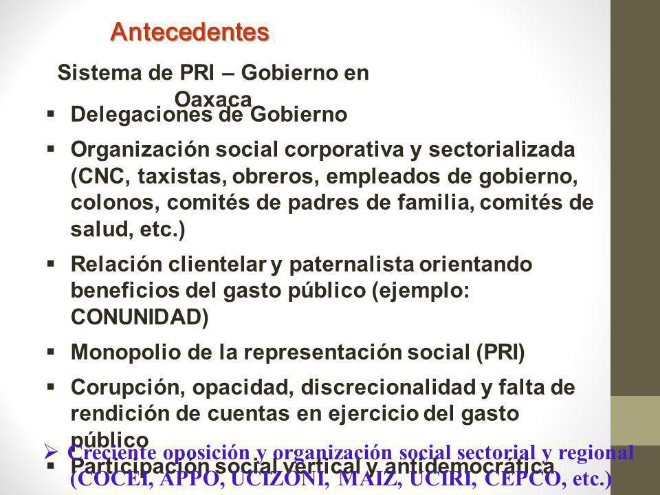 Sistema de PRI – Gobierno en Oaxaca