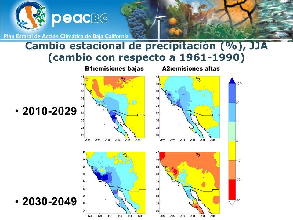 Cambio estacional de precipitación (%), JJA (cambio con respecto a 1961-1990)