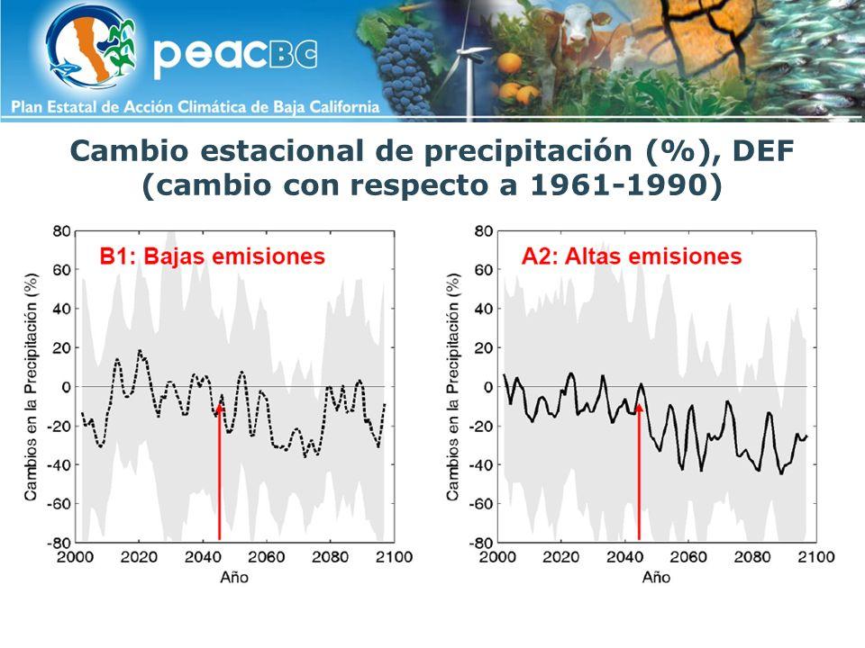 Cambio estacional de precipitación (%), DEF (cambio con respecto a 1961-1990)