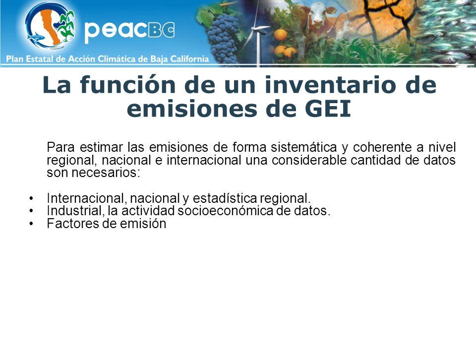 La función de un inventario de emisiones de GEI