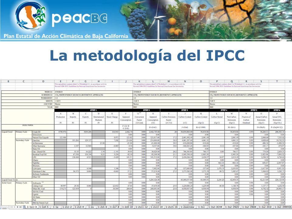 La metodología del IPCC