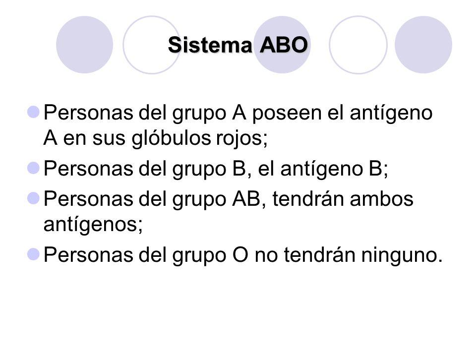 Sistema ABO Personas del grupo A poseen el antígeno A en sus glóbulos rojos; Personas del grupo B, el antígeno B;