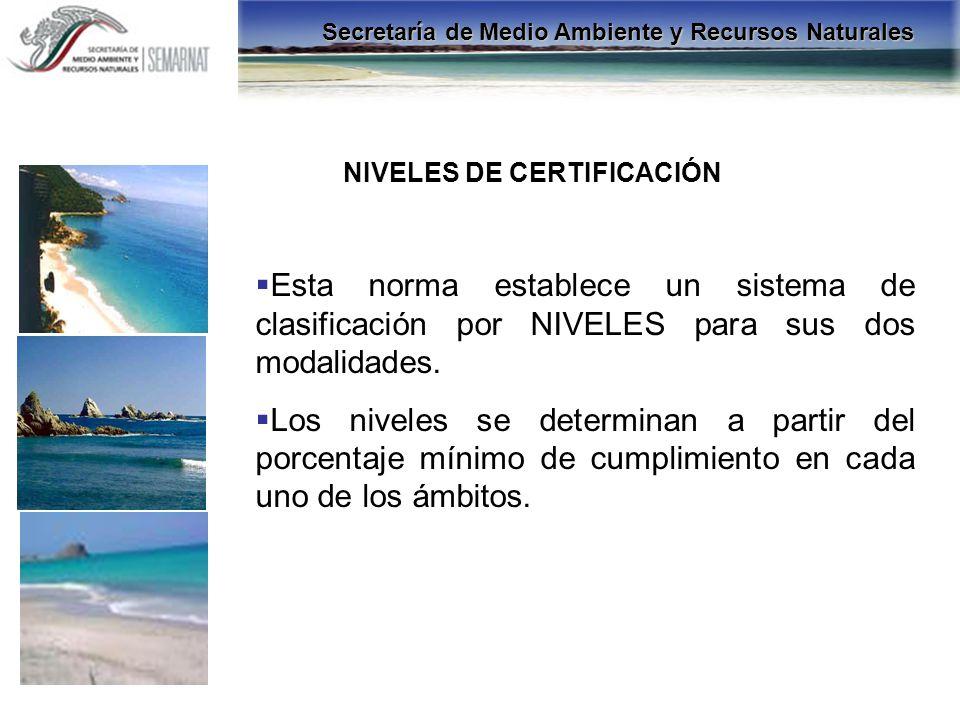 NIVELES DE CERTIFICACIÓN