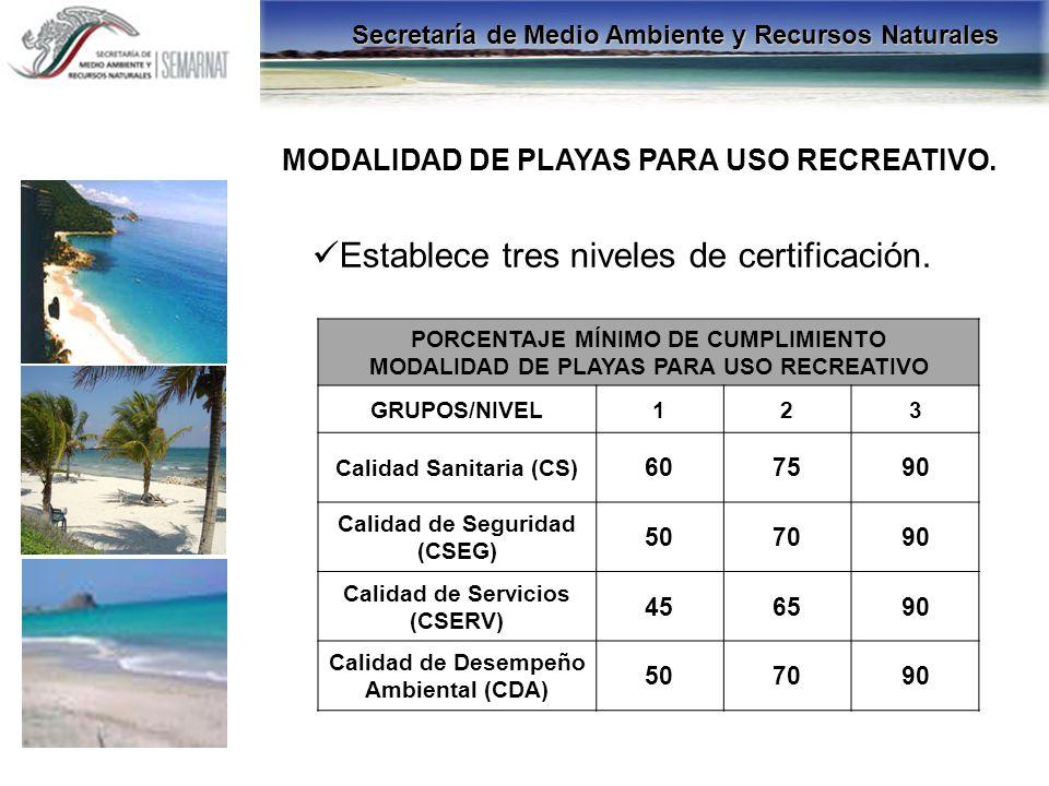 Establece tres niveles de certificación.