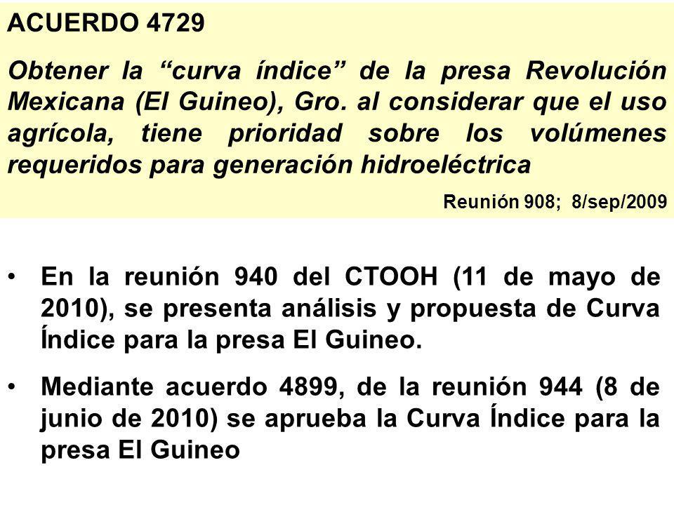 ACUERDO 4729