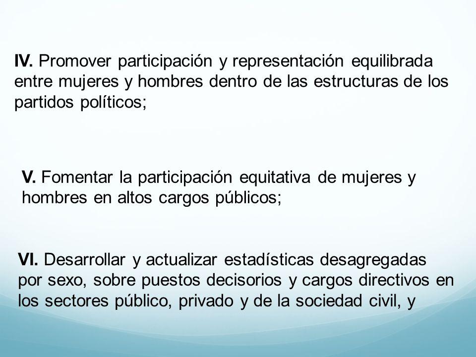 IV. Promover participación y representación equilibrada entre mujeres y hombres dentro de las estructuras de los partidos políticos;