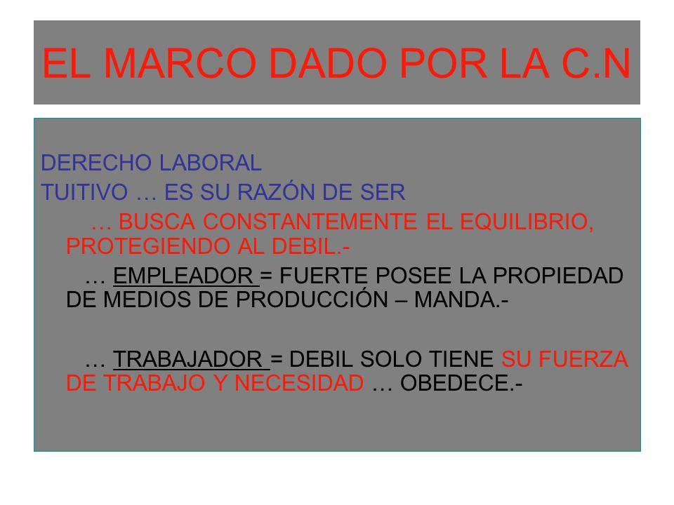 EL MARCO DADO POR LA C.N DERECHO LABORAL TUITIVO … ES SU RAZÓN DE SER