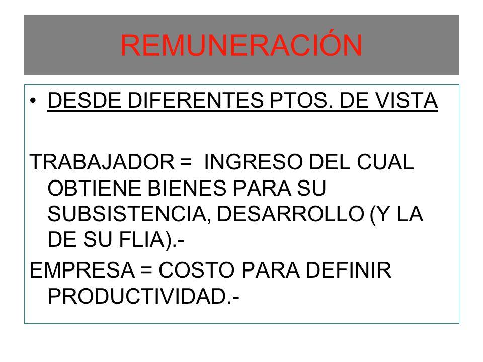 REMUNERACIÓN DESDE DIFERENTES PTOS. DE VISTA