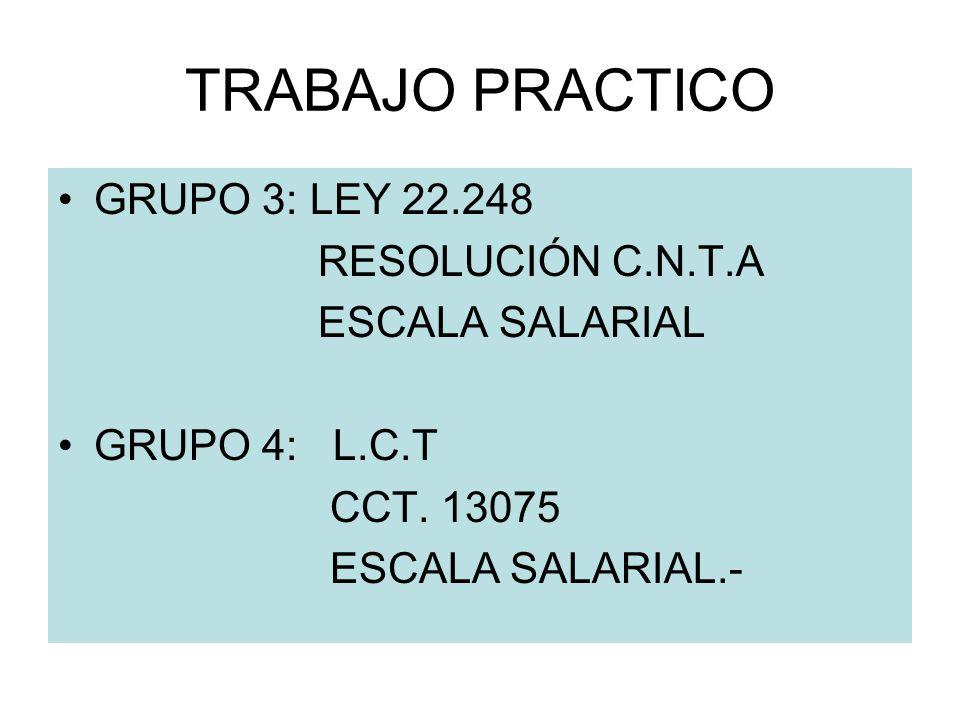 TRABAJO PRACTICO GRUPO 3: LEY 22.248 RESOLUCIÓN C.N.T.A