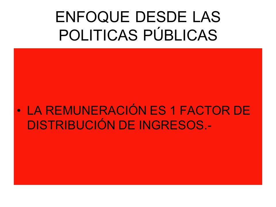ENFOQUE DESDE LAS POLITICAS PÚBLICAS