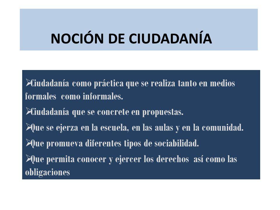Noción de ciudadanía Ciudadanía como práctica que se realiza tanto en medios formales como informales.