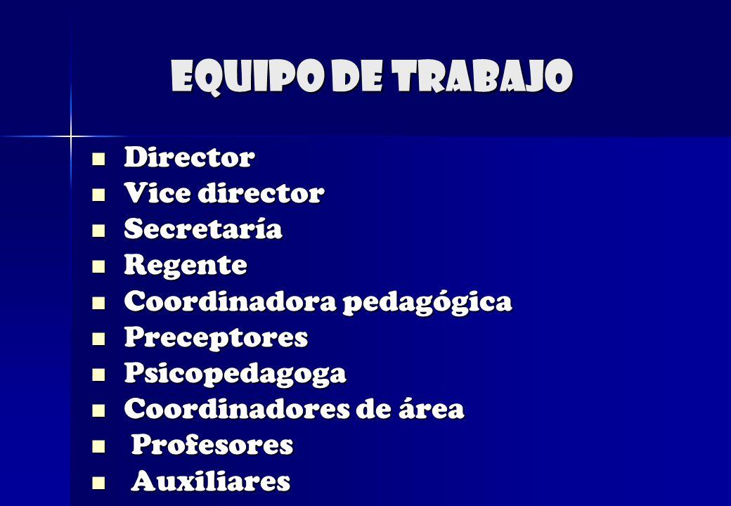 Equipo de trabajo Director Vice director Secretaría Regente