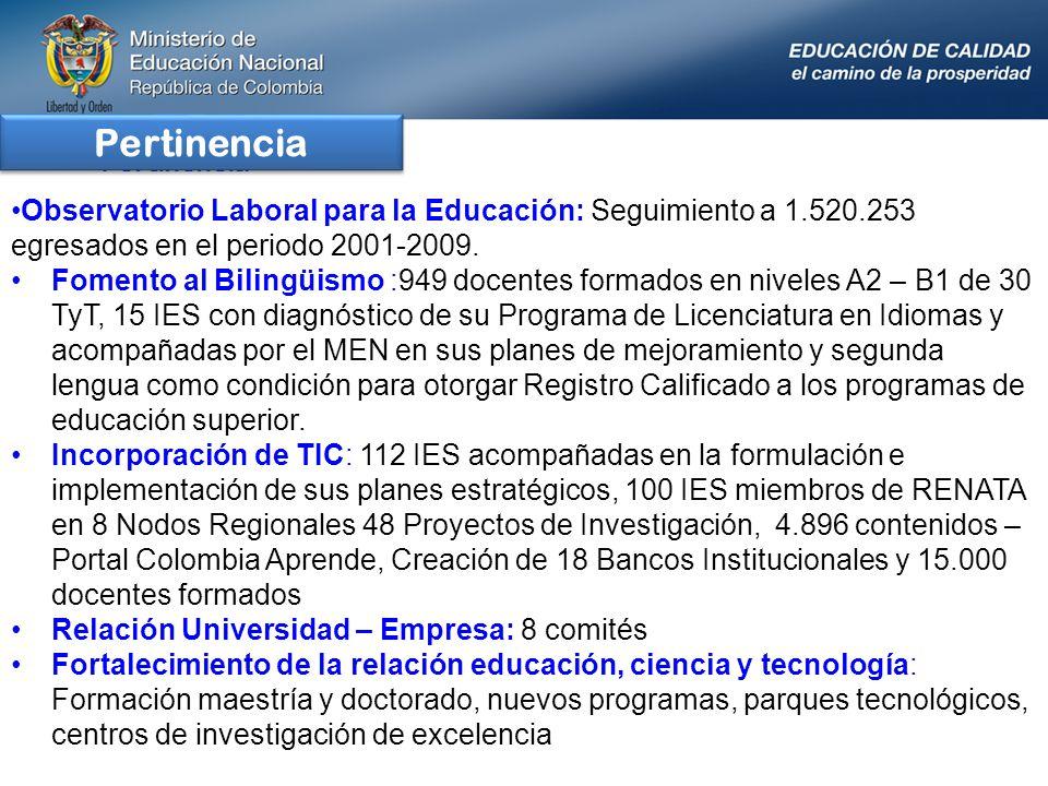 Pertinencia Pertinencia. Observatorio Laboral para la Educación: Seguimiento a 1.520.253 egresados en el periodo 2001-2009.