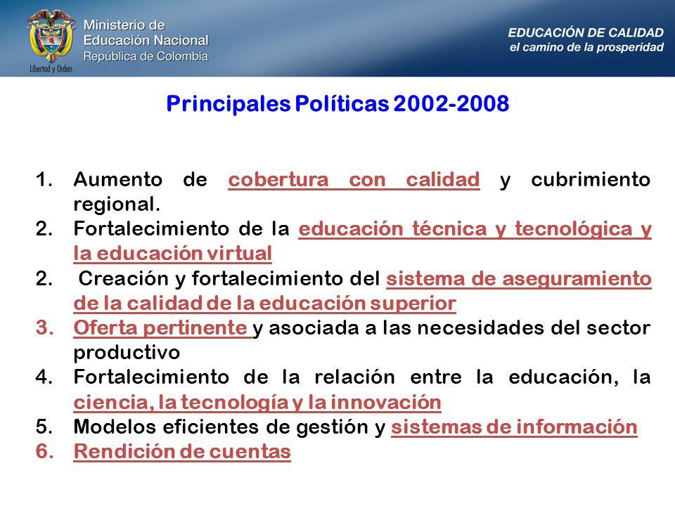 Principales Políticas 2002-2008