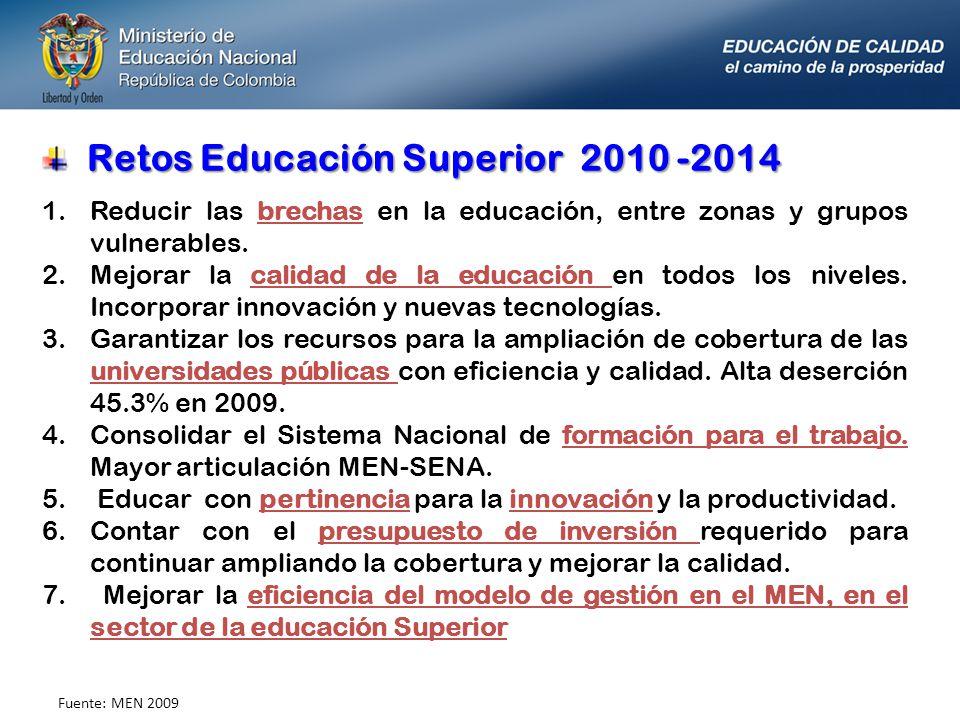 Retos Educación Superior 2010 -2014