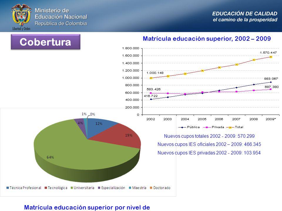 Cobertura Matrícula educación superior, 2002 – 2009