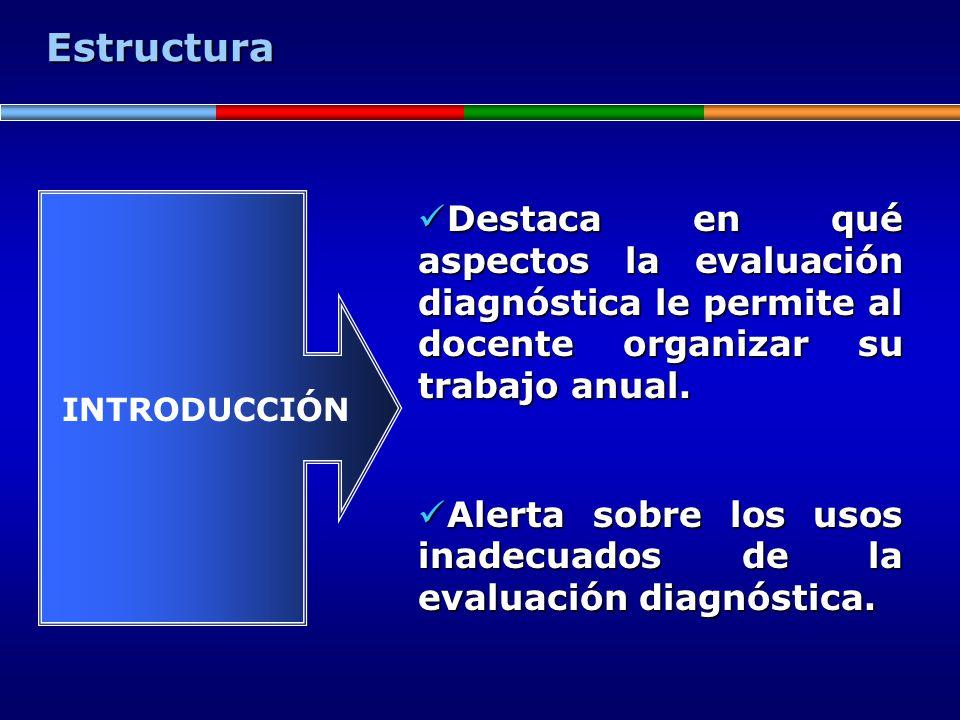 Estructura INTRODUCCIÓN. Destaca en qué aspectos la evaluación diagnóstica le permite al docente organizar su trabajo anual.