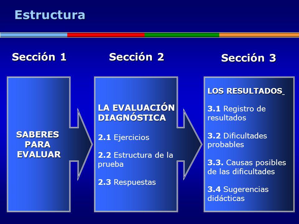 Estructura Sección 1 Sección 2 Sección 3 LA EVALUACIÓN DIAGNÓSTICA