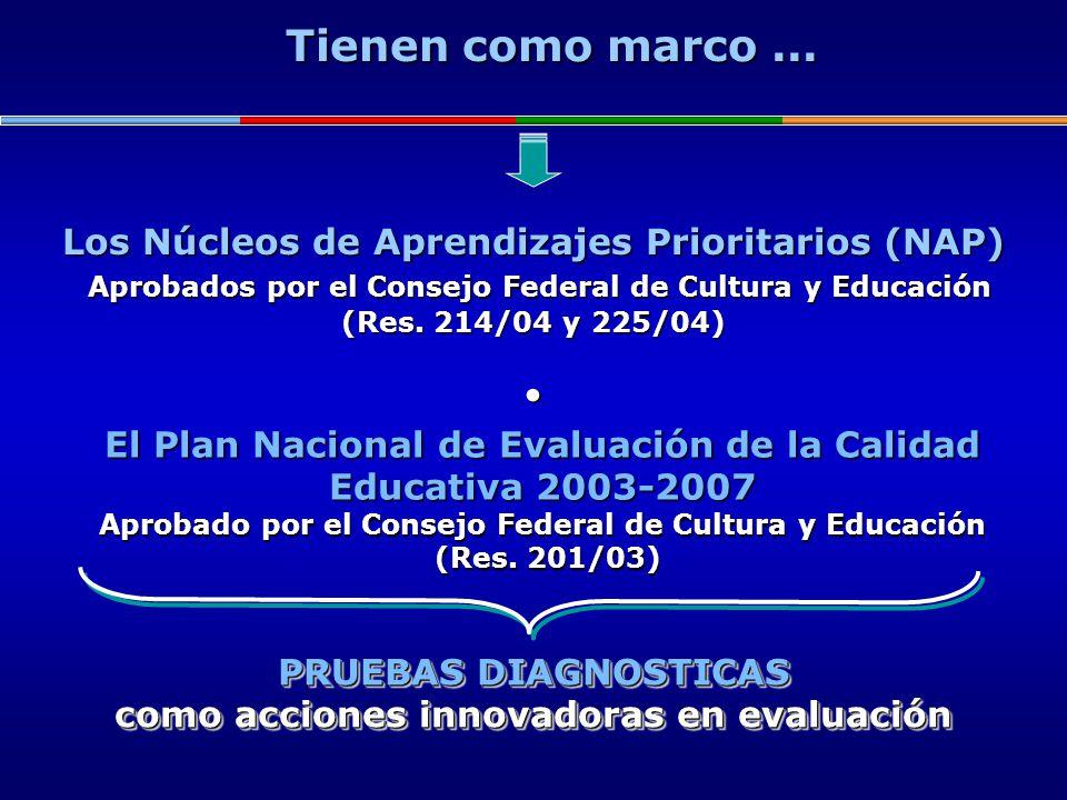 Tienen como marco ... Los Núcleos de Aprendizajes Prioritarios (NAP)