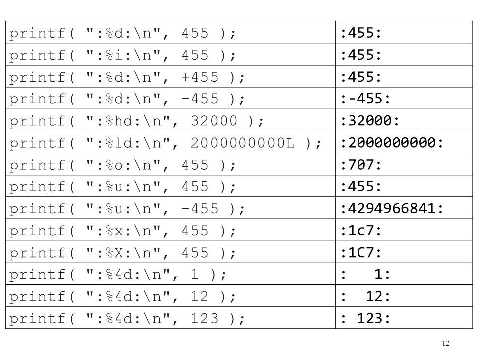printf( :%d:\n , 455 ); :455: printf( :%i:\n , 455 ); printf( :%d:\n , +455 ); printf( :%d:\n , -455 );