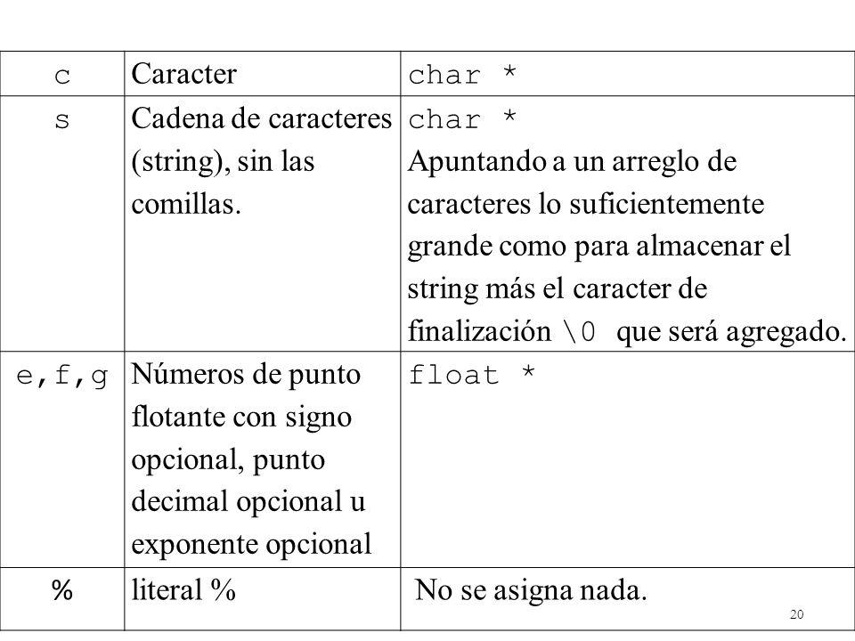 c Caracter. char * s. Cadena de caracteres (string), sin las comillas.