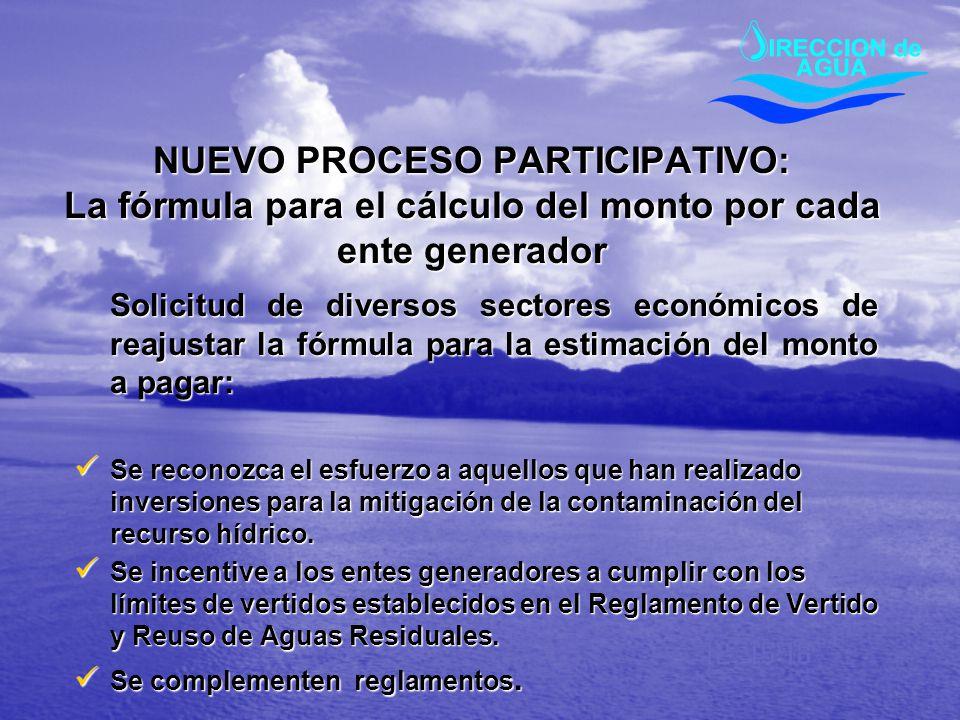 NUEVO PROCESO PARTICIPATIVO: La fórmula para el cálculo del monto por cada ente generador