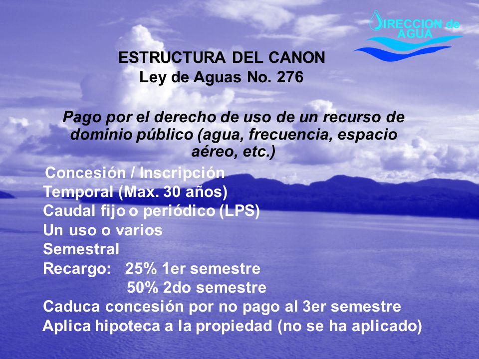 ESTRUCTURA DEL CANON Ley de Aguas No. 276. Pago por el derecho de uso de un recurso de dominio público (agua, frecuencia, espacio aéreo, etc.)