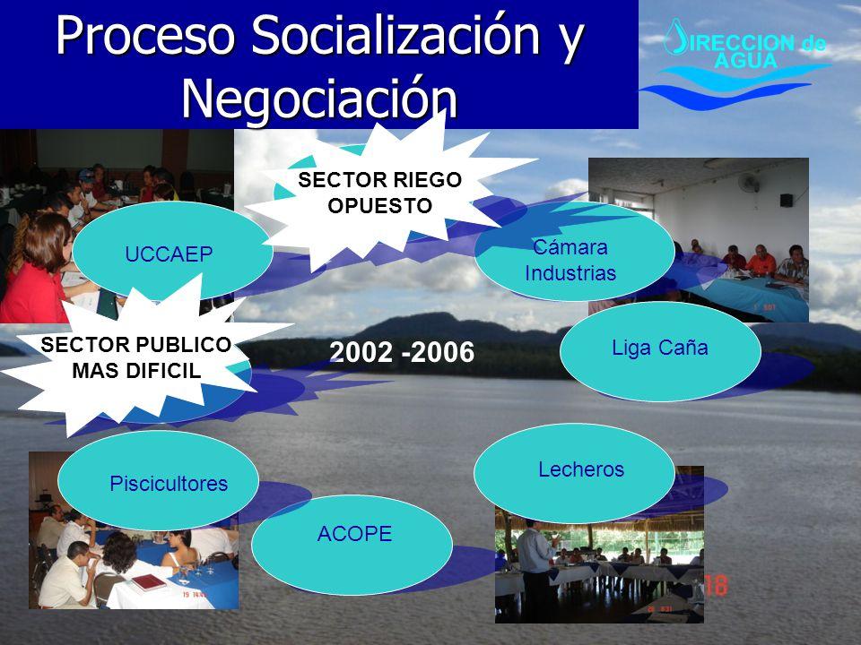 Proceso Socialización y Negociación