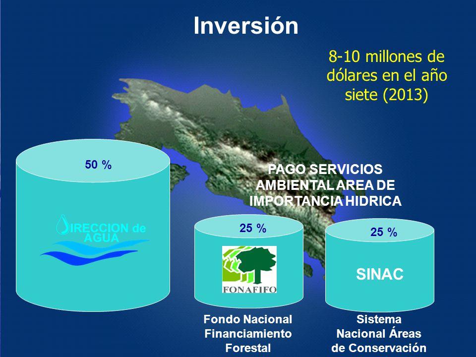 Inversión 8-10 millones de dólares en el año siete (2013) SINAC