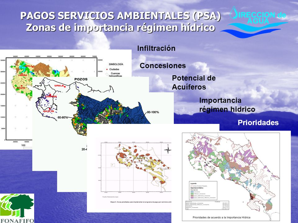 PAGOS SERVICIOS AMBIENTALES (PSA) Zonas de importancia régimen hídrico