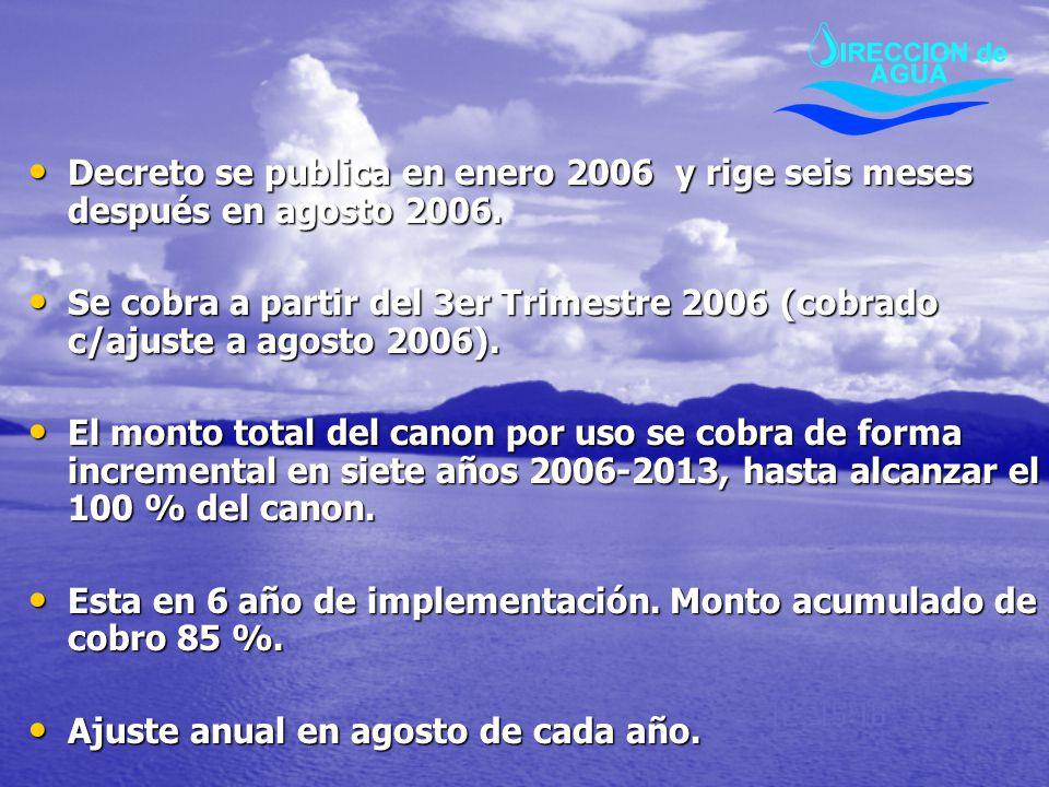 Decreto se publica en enero 2006 y rige seis meses después en agosto 2006.