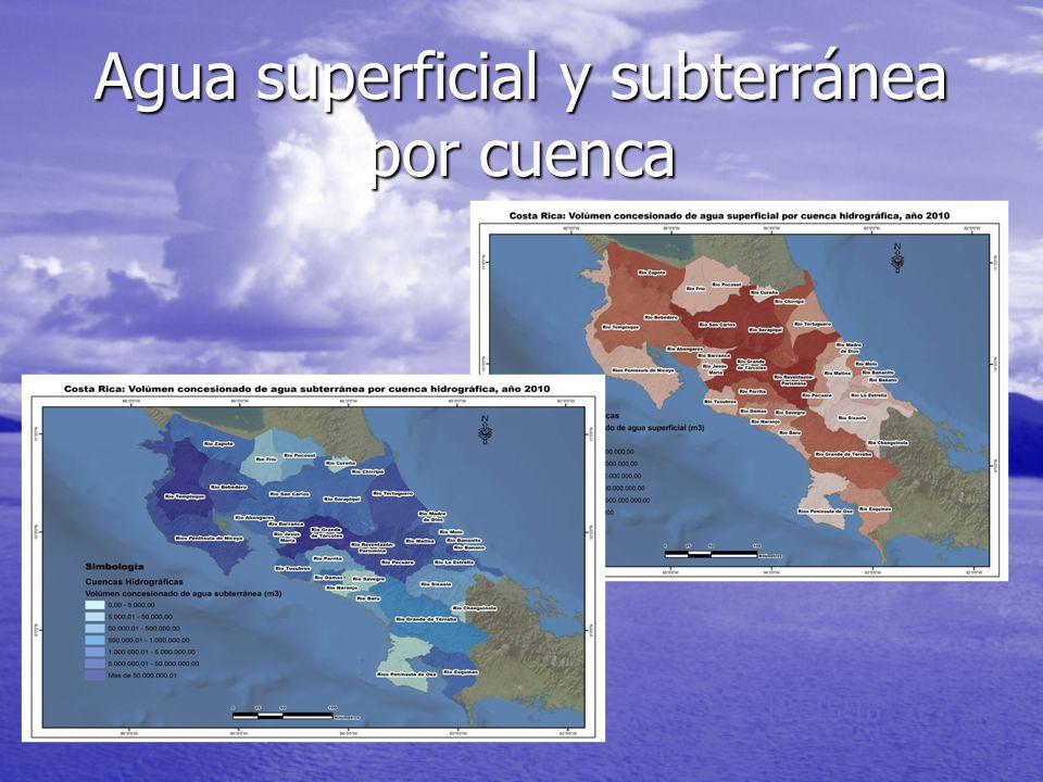 Agua superficial y subterránea por cuenca