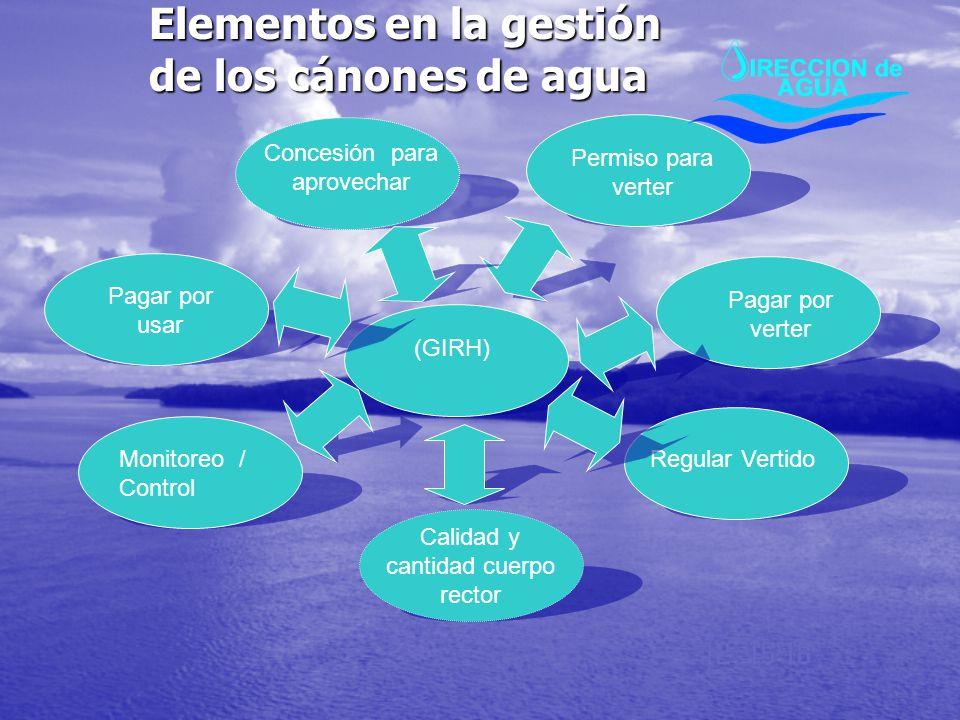 Elementos en la gestión de los cánones de agua