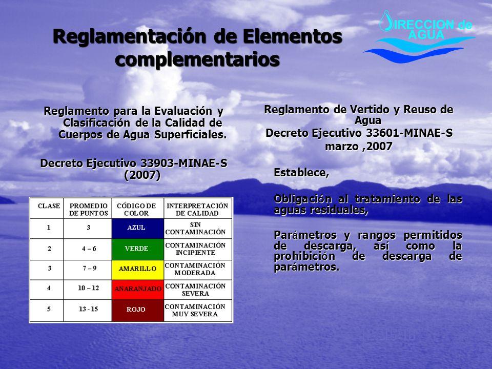 Reglamentación de Elementos complementarios