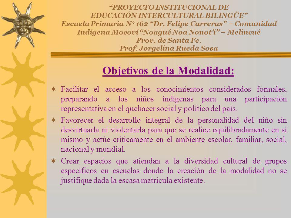 Objetivos de la Modalidad: