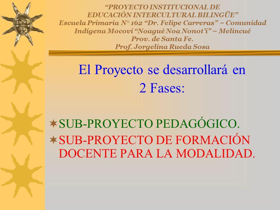 El Proyecto se desarrollará en