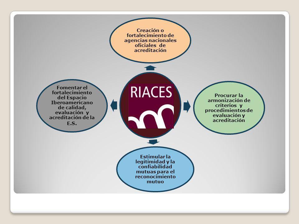 Creación o fortalecimiento de agencias nacionales oficiales de acreditación