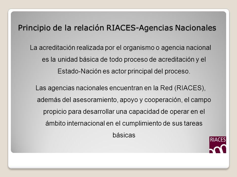 Principio de la relación RIACES-Agencias Nacionales