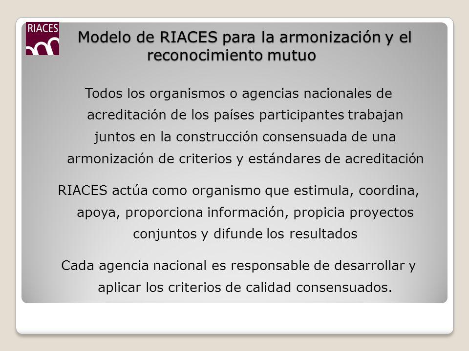 Modelo de RIACES para la armonización y el reconocimiento mutuo