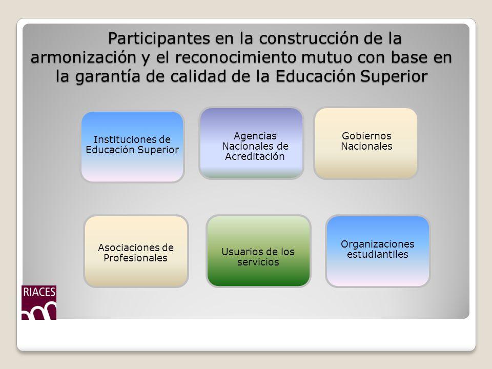 Participantes en la construcción de la armonización y el reconocimiento mutuo con base en la garantía de calidad de la Educación Superior
