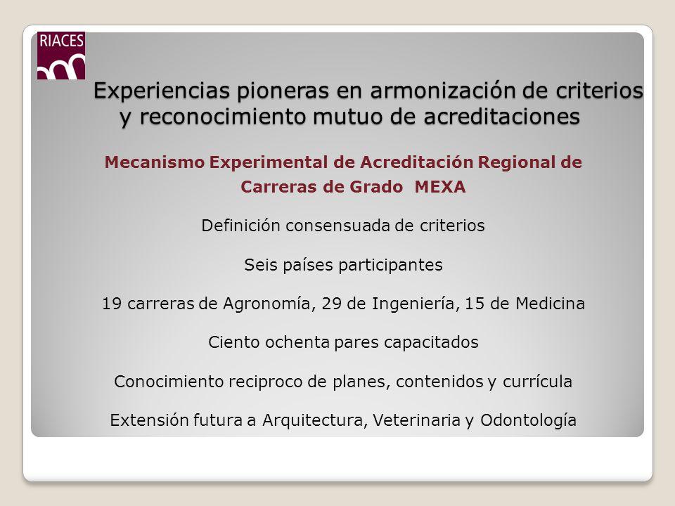 Experiencias pioneras en armonización de criterios y reconocimiento mutuo de acreditaciones