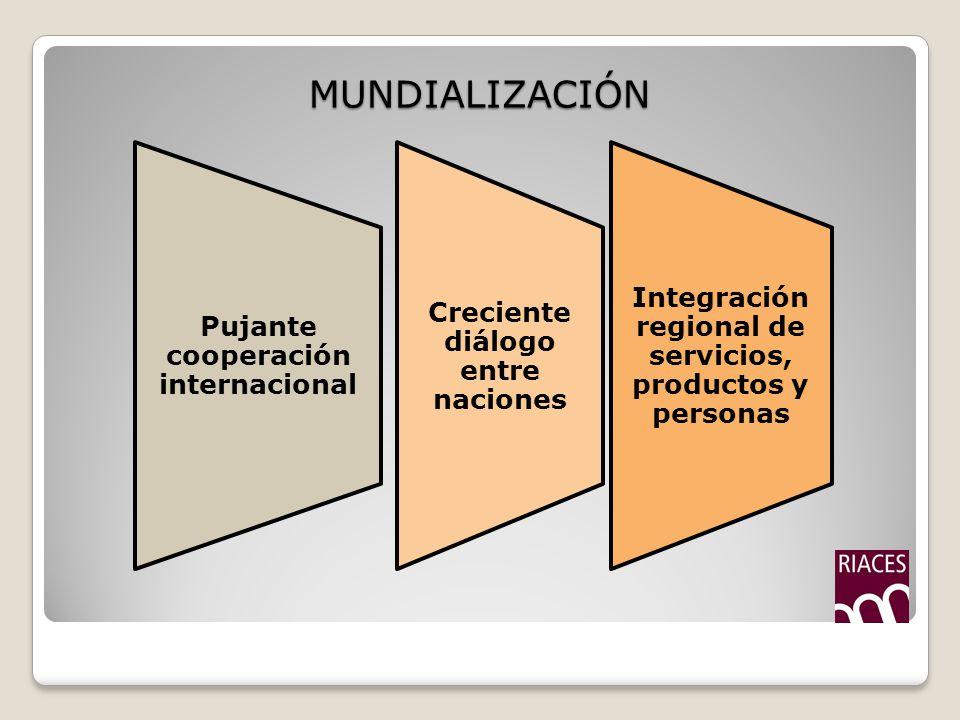MUNDIALIZACIÓN Pujante cooperación internacional