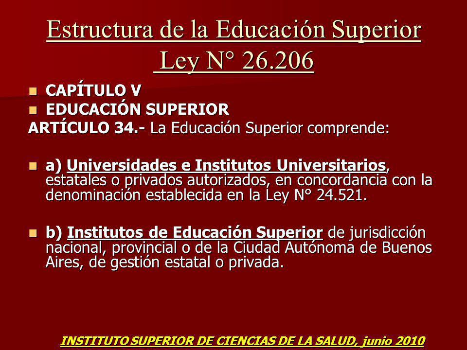 Estructura de la Educación Superior Ley N° 26.206