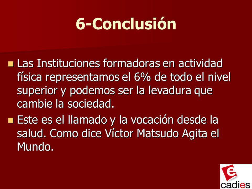 6-Conclusión